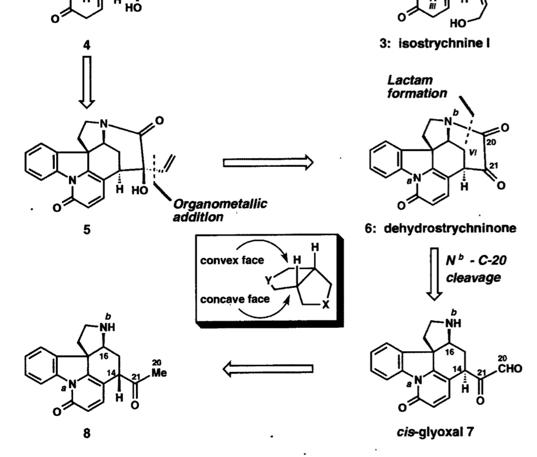 Uml in software development how to not be taken seriously below i show some documentation containing a diagram for a chemical retrosynthesis woodwards synthesis of strychnine of course ccuart Image collections