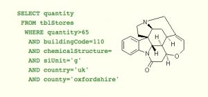 Pseudo SQL query for chemical structure (Strychnine)