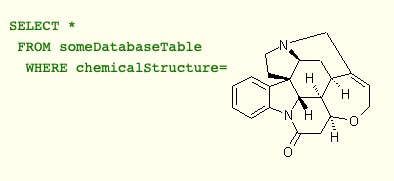 Chemical Structures in Databases (blog article 7 of 8